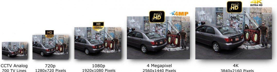 Резолюция на камерите: аналогови vs. IP